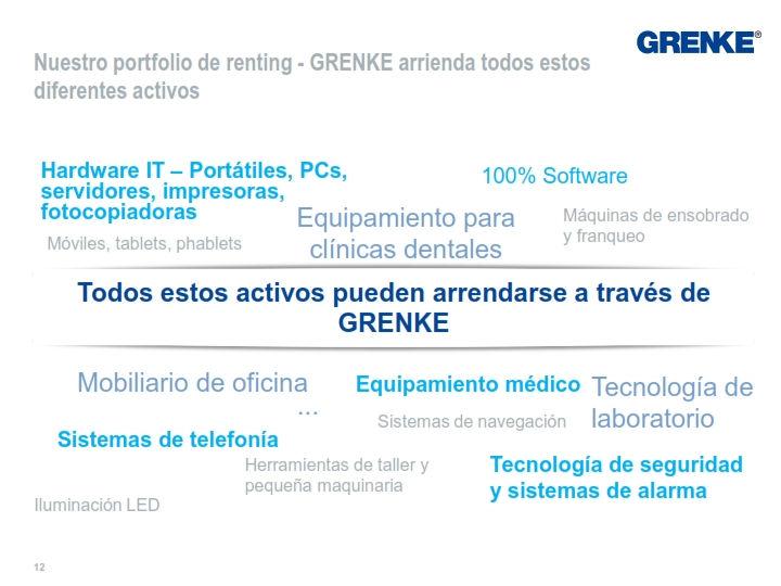 portfolio soluciones renting Grenke